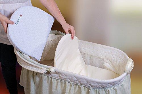 Oval Foam Bassinet Mattress 16 X 32 X 2 Inches Thick