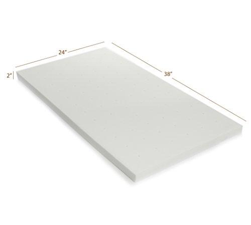Milliard Portable Crib Mattress Topper 2in Ventilated