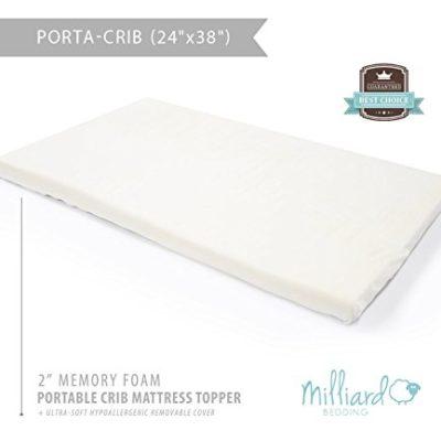 Milliard-Portable-Crib-Mattress-Topper-2in-Ventilated-Memory-Foam-with-Removable-Waterproof-65-Percent-Cotton-Non-Slip-Cover-38-x-24-x-2-FOR-PORTABLE-SIZED-CRIBS-0